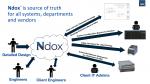 NTC Announces Ndox Platform to Consolidate Media System Documentation
